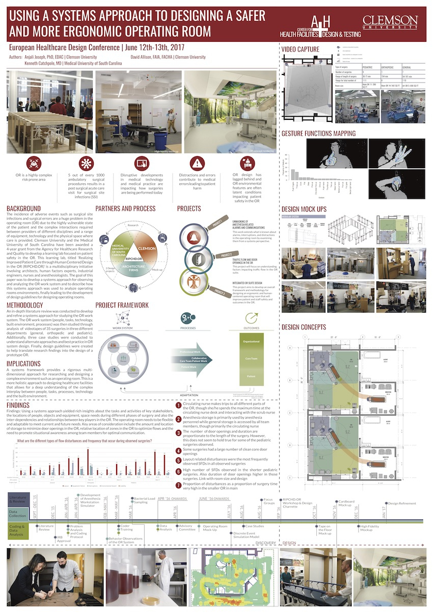 Operating Room Design: Using A Systems Approach To Design A